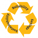Reliability, Savings, Sustainability